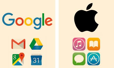 AUS DER SICHT DES MARKTES: Inquisition gegen Google — wer behindert den Wettbewerb?