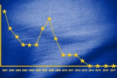 Gefährliche Sorglosigkeit der Finanzmärkte: Wohin geht die geldpolitische Reise?
